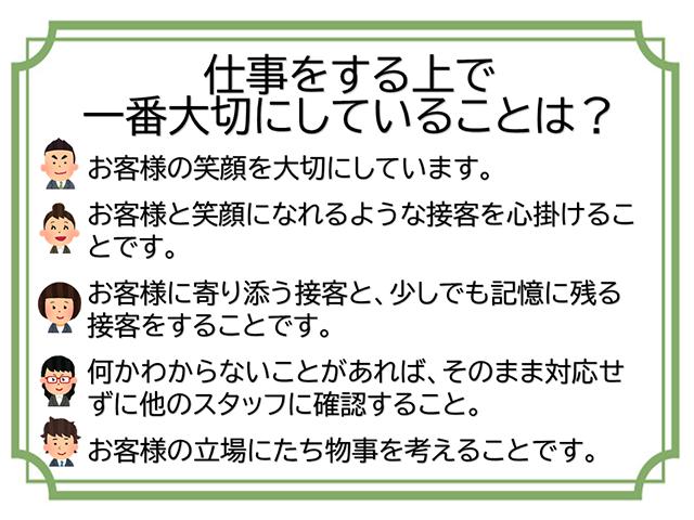 新入社員アンケート4